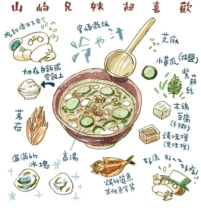 山崎兄妹來為大家介紹夏天想吃的日本清涼美食