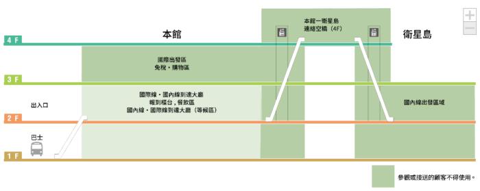 成田空港第3航廈樓層簡介圖