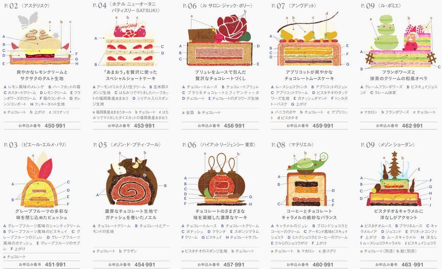 蛋糕剖面圖