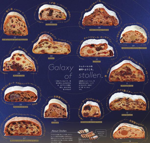 麵包剖面圖