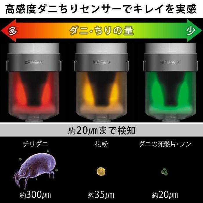 IRIS超輕量除塵蟎吸塵器