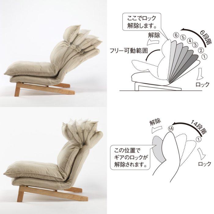 muji無印良品幻之沙發傾斜角度