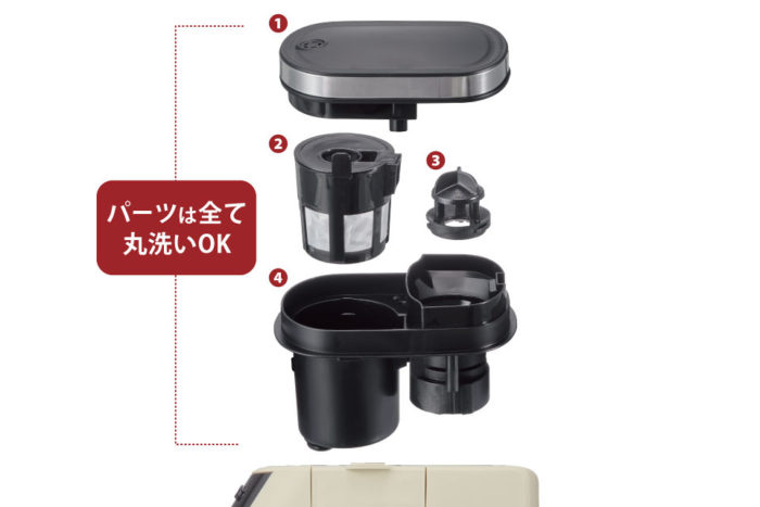 recolte麗克特Grind & Drip Coffee Maker FIKA咖啡機全機可拆清洗