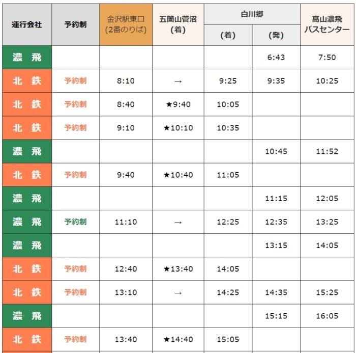 金澤出發巴士時刻表