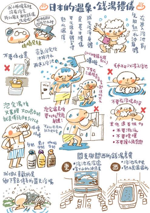 山崎兄妹來為大家介紹日本的錢湯與溫泉的禮儀規定