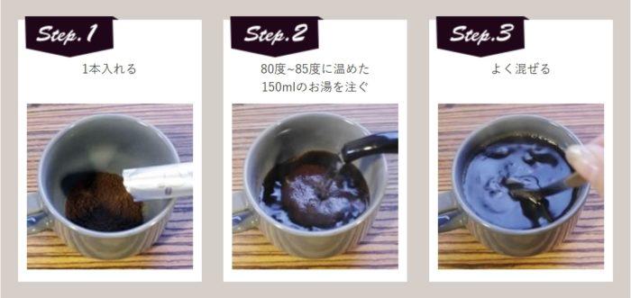 熱咖啡沖泡方式