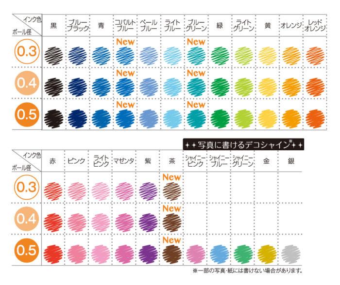 SarasaSelect原子筆顏色